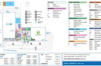 highlands marketplace plan